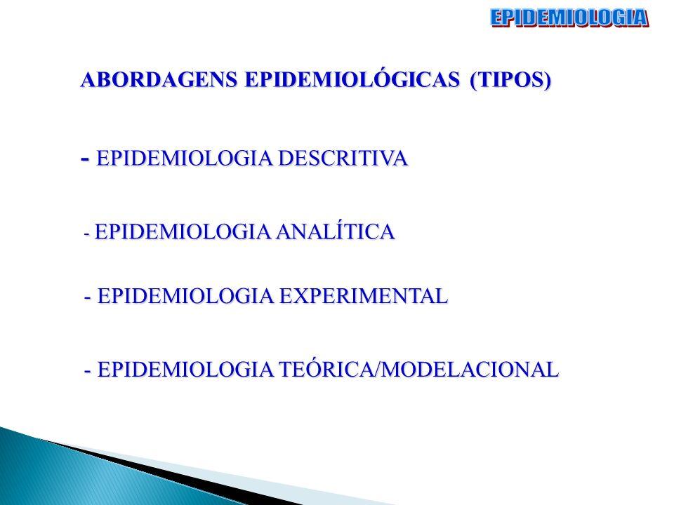EPIDEMIOLOGIA - EPIDEMIOLOGIA DESCRITIVA