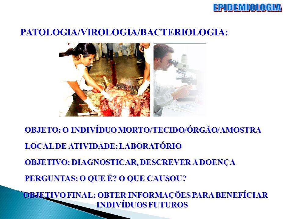 EPIDEMIOLOGIA PATOLOGIA/VIROLOGIA/BACTERIOLOGIA: