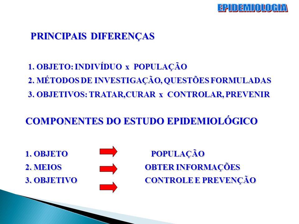 EPIDEMIOLOGIA PRINCIPAIS DIFERENÇAS