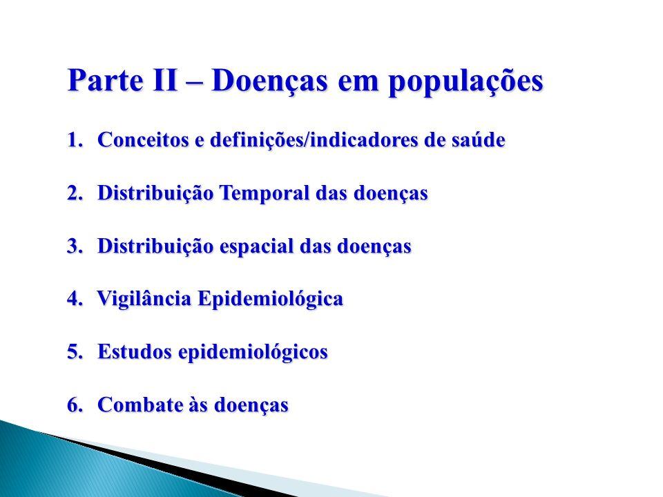 Parte II – Doenças em populações
