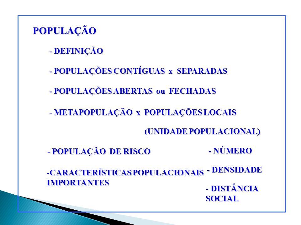 POPULAÇÃO - DEFINIÇÃO - POPULAÇÕES CONTÍGUAS x SEPARADAS