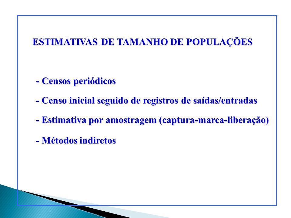 ESTIMATIVAS DE TAMANHO DE POPULAÇÕES