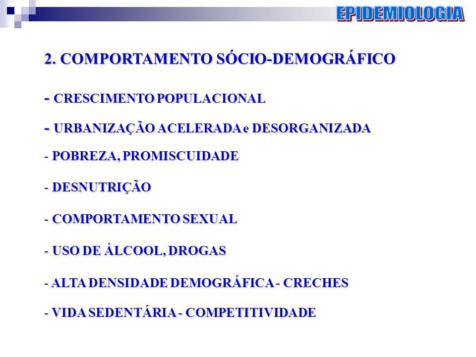 EPIDEMIOLOGIA 2. COMPORTAMENTO SÓCIO-DEMOGRÁFICO