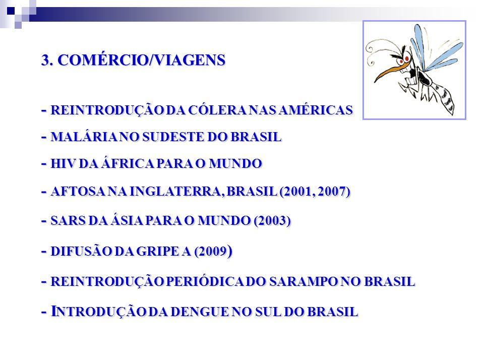 3. COMÉRCIO/VIAGENS- REINTRODUÇÃO DA CÓLERA NAS AMÉRICAS. - MALÁRIA NO SUDESTE DO BRASIL. - HIV DA ÁFRICA PARA O MUNDO.