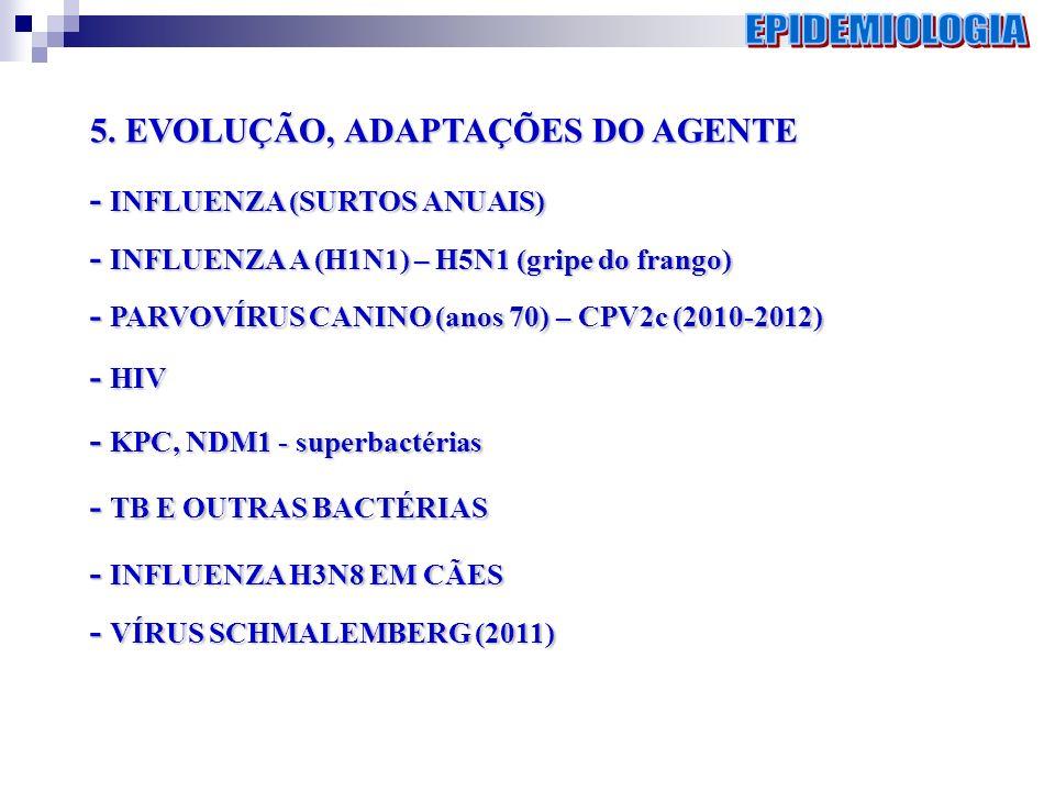 EPIDEMIOLOGIA 5. EVOLUÇÃO, ADAPTAÇÕES DO AGENTE
