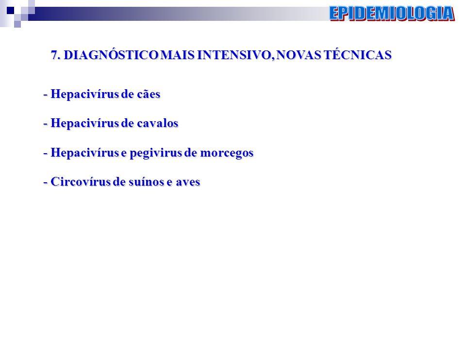 EPIDEMIOLOGIA 7. DIAGNÓSTICO MAIS INTENSIVO, NOVAS TÉCNICAS
