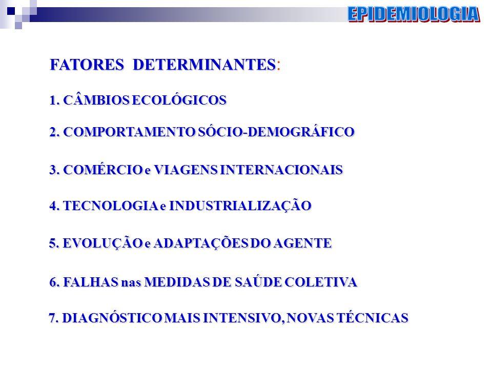 EPIDEMIOLOGIA FATORES DETERMINANTES: 1. CÂMBIOS ECOLÓGICOS