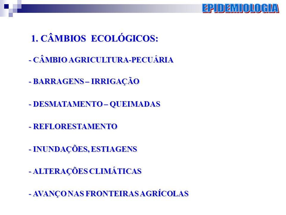 EPIDEMIOLOGIA 1. CÂMBIOS ECOLÓGICOS: - CÂMBIO AGRICULTURA-PECUÁRIA