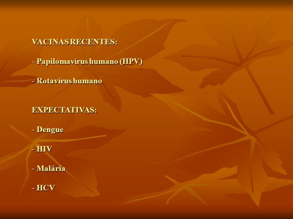 VACINAS RECENTES: Papilomavírus humano (HPV) Rotavírus humano EXPECTATIVAS: Dengue HIV Malária HCV