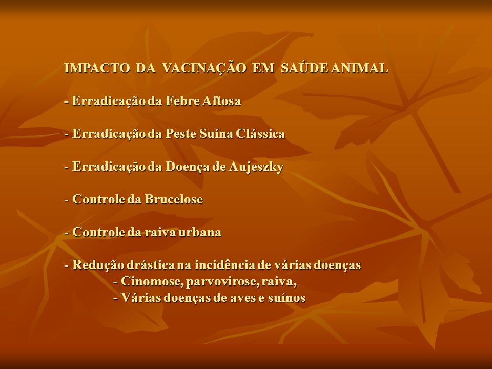 IMPACTO DA VACINAÇÃO EM SAÚDE ANIMAL