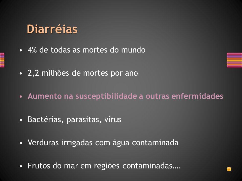 Diarréias 4% de todas as mortes do mundo 2,2 milhões de mortes por ano