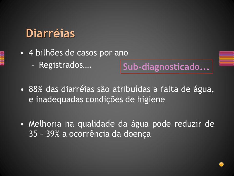 Diarréias Sub-diagnosticado... 4 bilhões de casos por ano