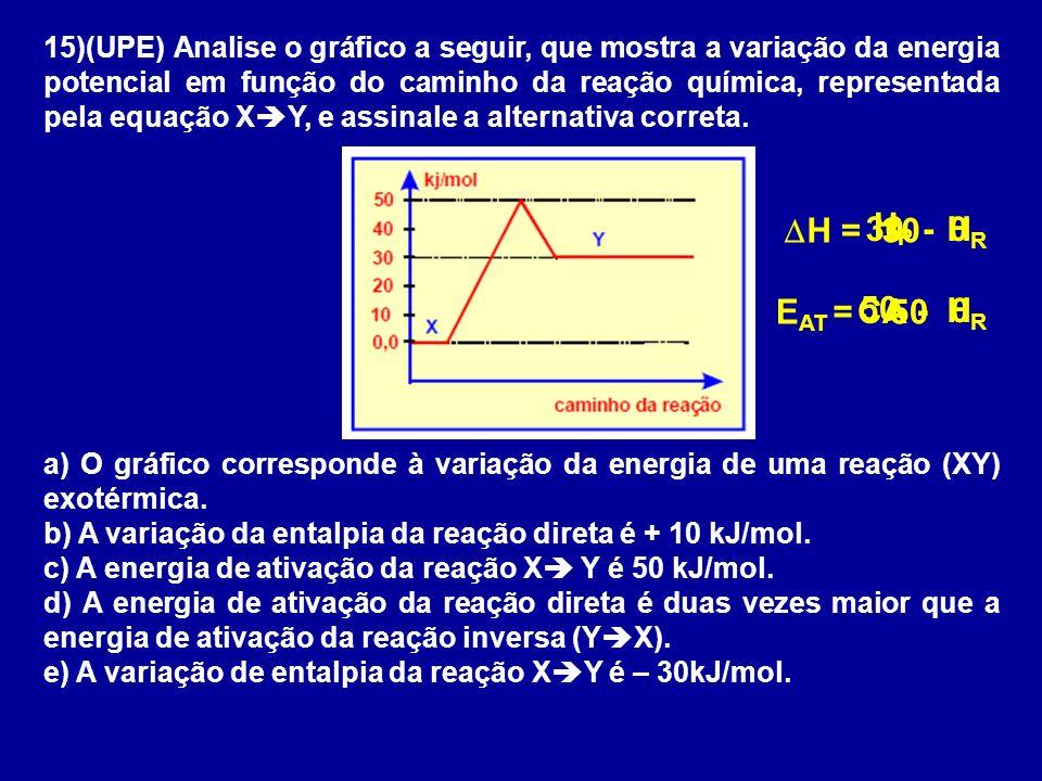 15)(UPE) Analise o gráfico a seguir, que mostra a variação da energia potencial em função do caminho da reação química, representada pela equação XY, e assinale a alternativa correta.
