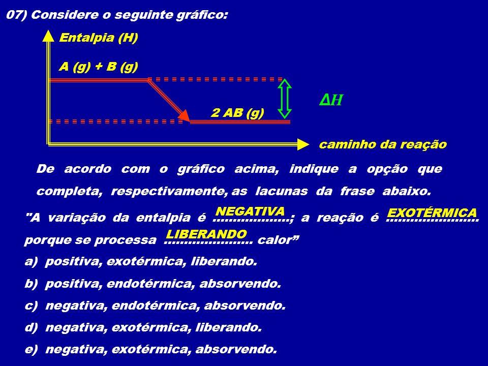 ΔH 07) Considere o seguinte gráfico: Entalpia (H) A (g) + B (g)