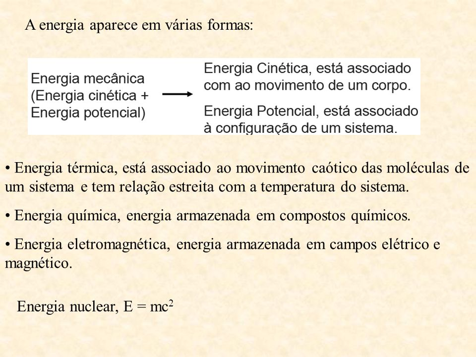 A energia aparece em várias formas: