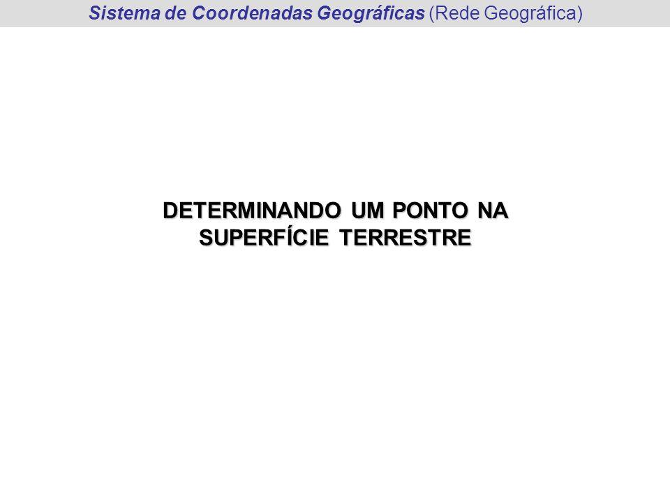 DETERMINANDO UM PONTO NA SUPERFÍCIE TERRESTRE