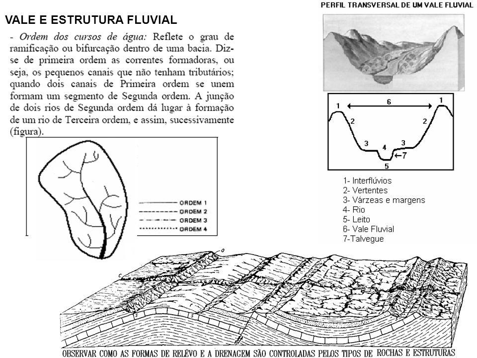 VALE E ESTRUTURA FLUVIAL