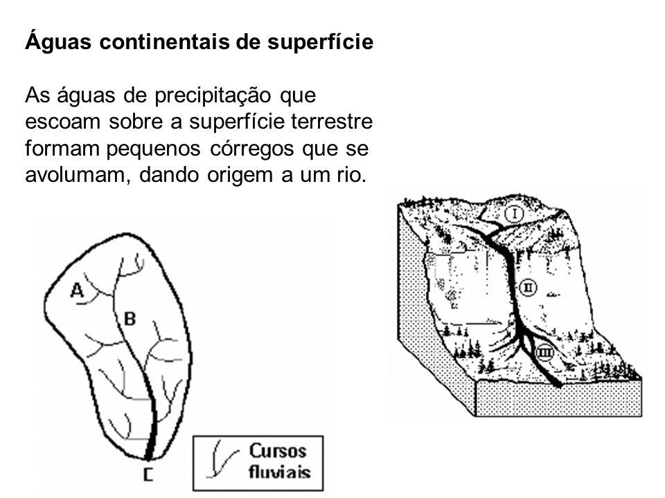 Águas continentais de superfície