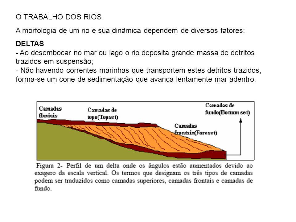 O TRABALHO DOS RIOS A morfologia de um rio e sua dinâmica dependem de diversos fatores: DELTAS.