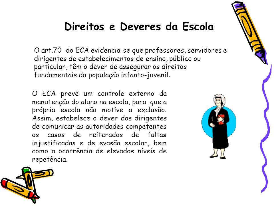 Direitos e Deveres da Escola
