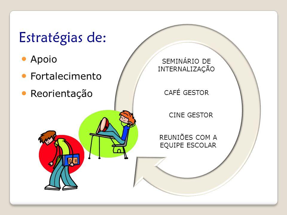 Estratégias de: Apoio Fortalecimento Reorientação