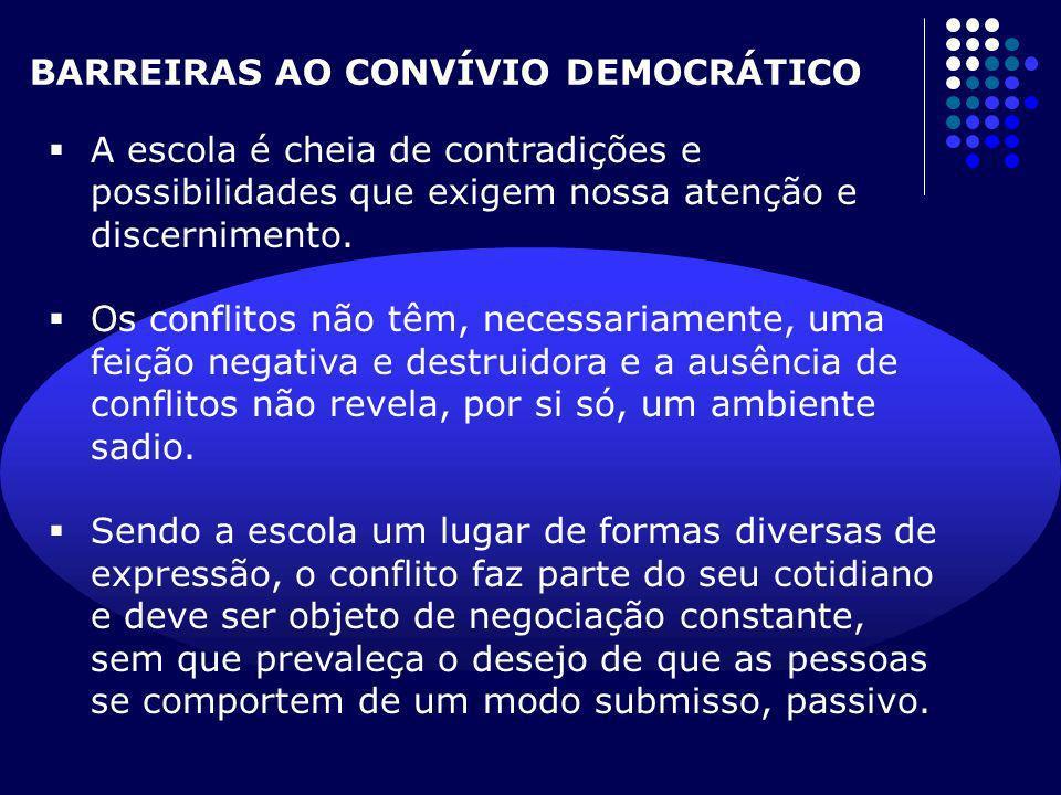 BARREIRAS AO CONVÍVIO DEMOCRÁTICO