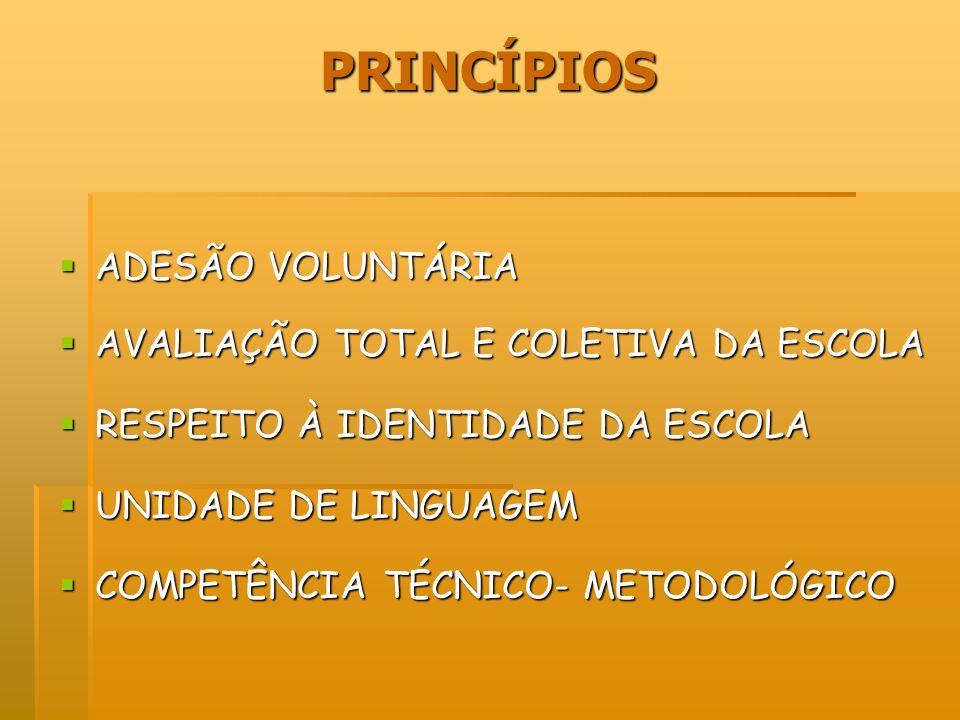 PRINCÍPIOS ADESÃO VOLUNTÁRIA AVALIAÇÃO TOTAL E COLETIVA DA ESCOLA