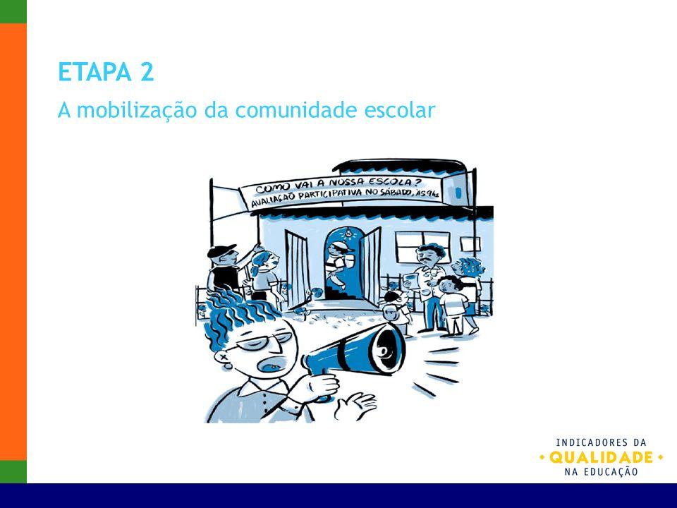 ETAPA 2 A mobilização da comunidade escolar