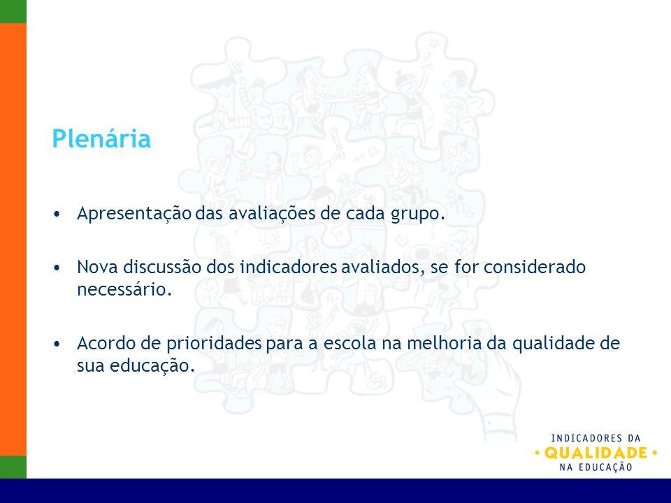 Plenária Apresentação das avaliações de cada grupo.