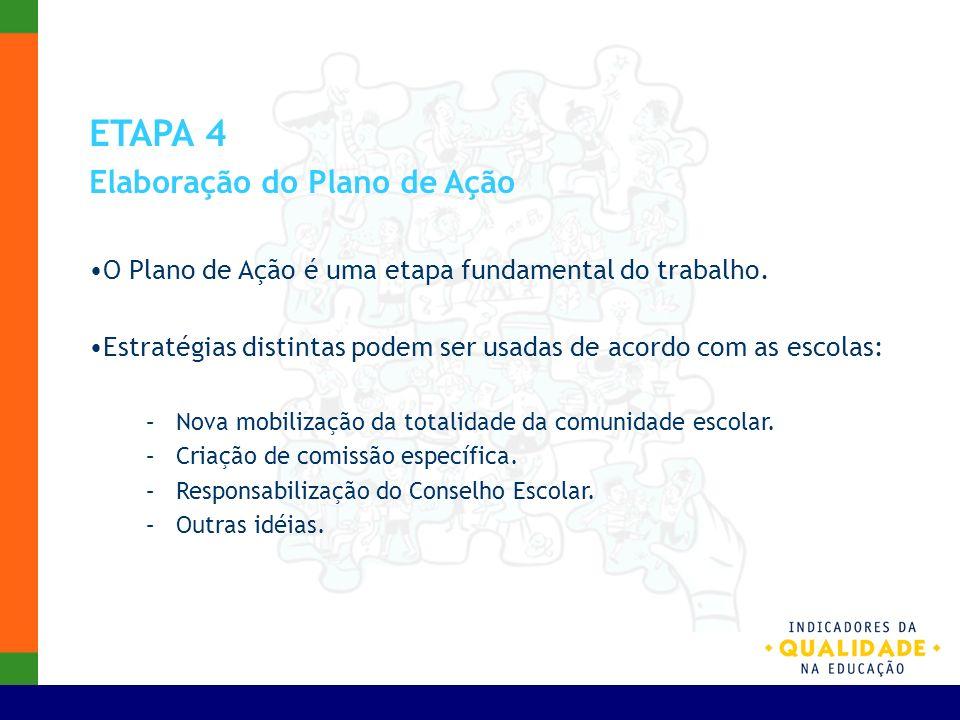 ETAPA 4 Elaboração do Plano de Ação