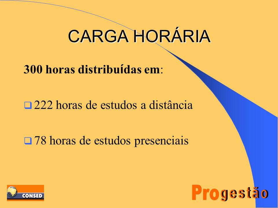 CARGA HORÁRIA 300 horas distribuídas em: