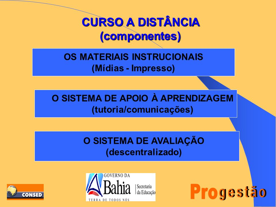 CURSO A DISTÂNCIA (componentes)