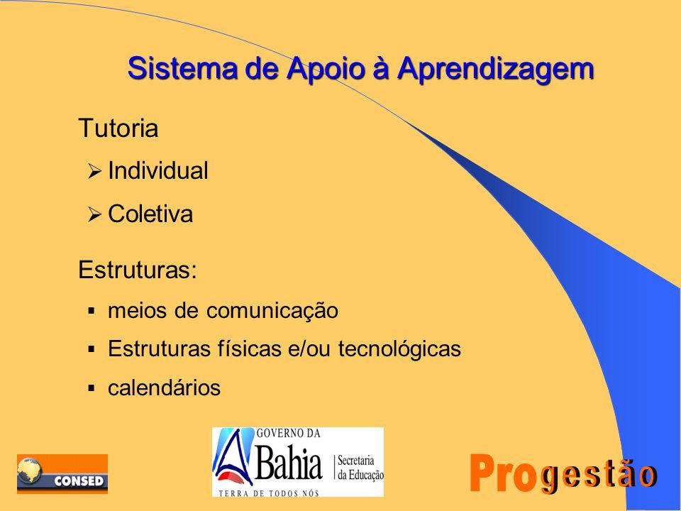 Sistema de Apoio à Aprendizagem