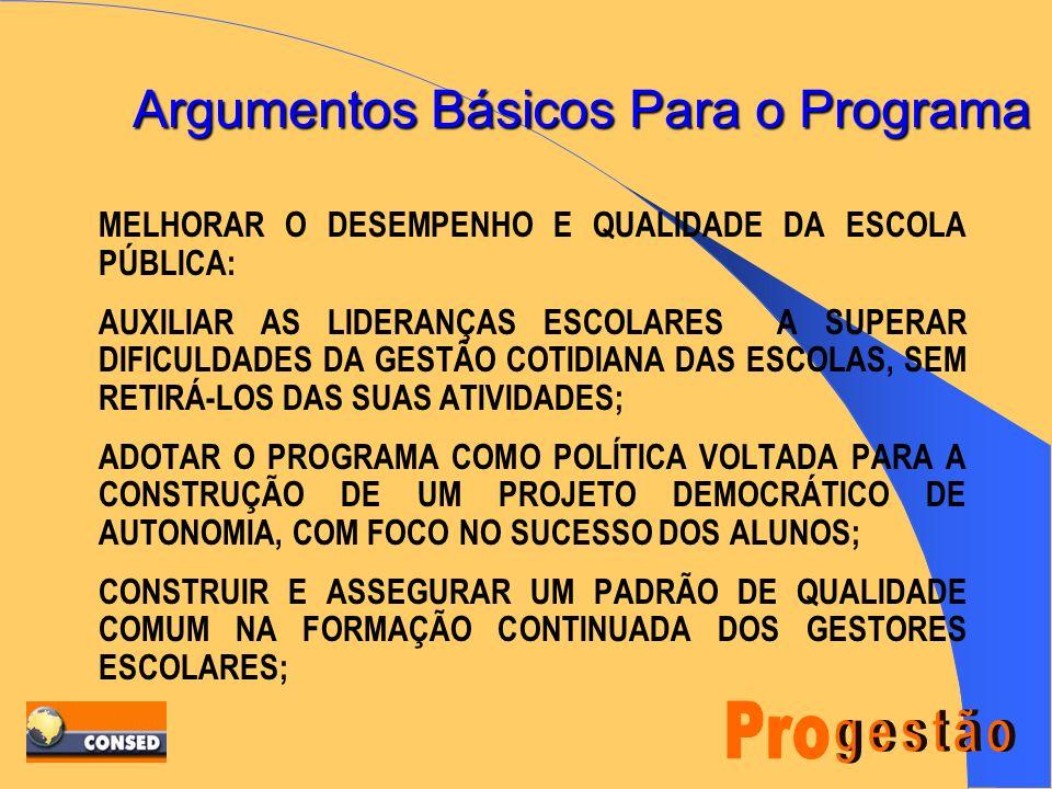 Argumentos Básicos Para o Programa