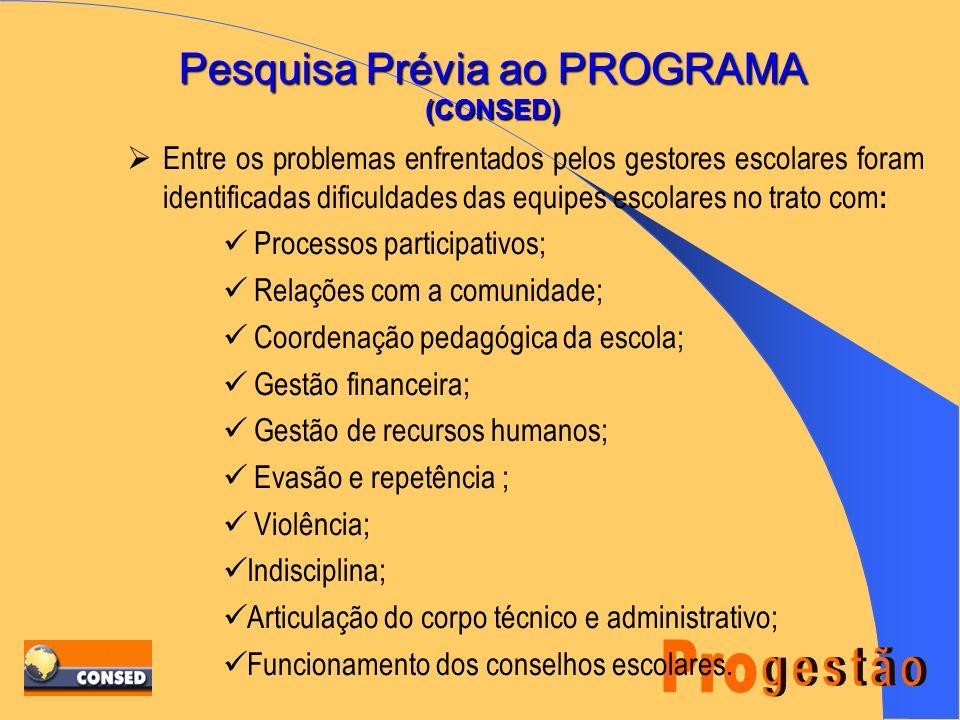 Pesquisa Prévia ao PROGRAMA (CONSED)