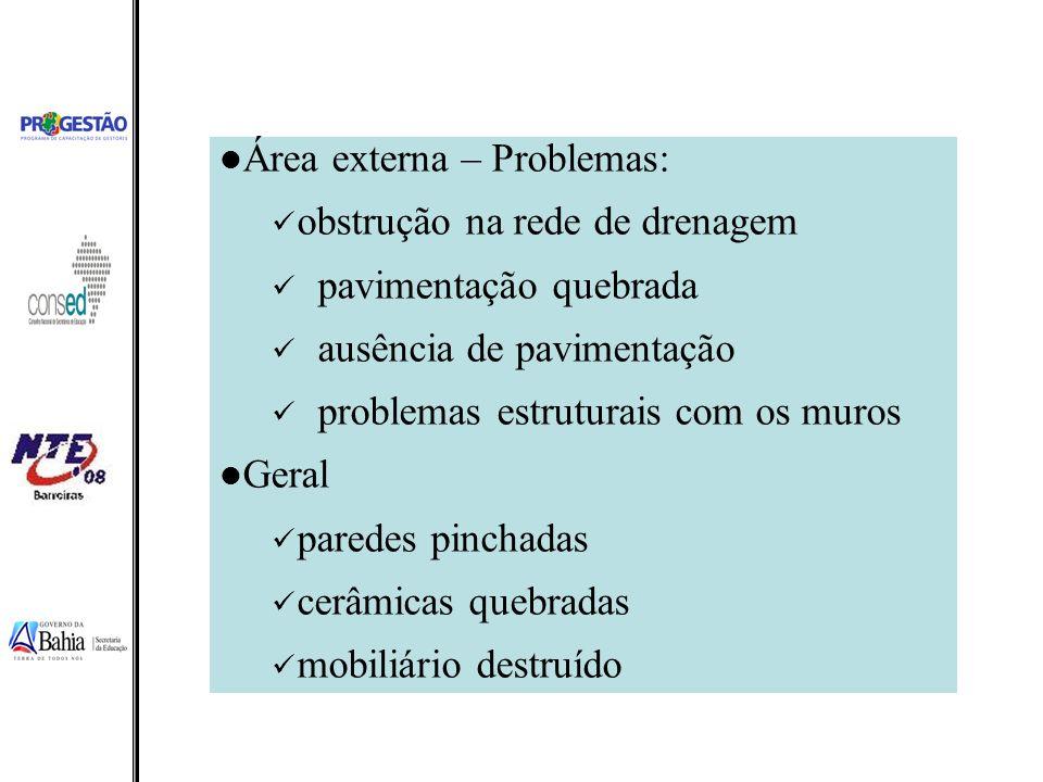Área externa – Problemas: