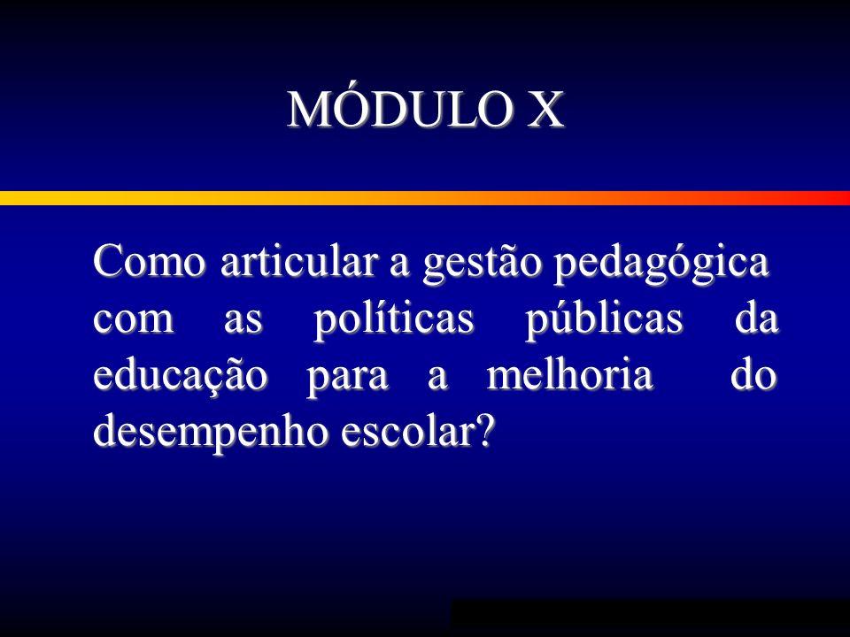 MÓDULO X Como articular a gestão pedagógica