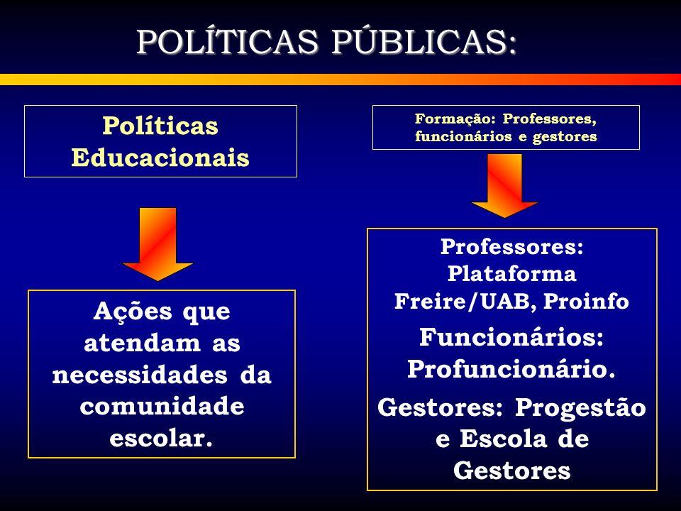 POLÍTICAS PÚBLICAS: Políticas Educacionais