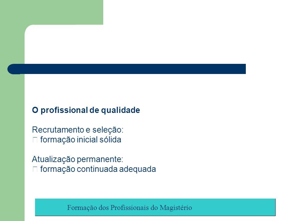O profissional de qualidade Recrutamento e seleção:
