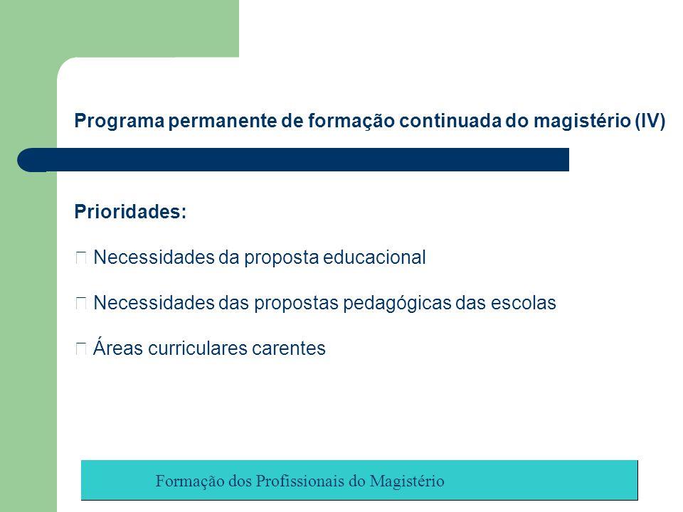 Programa permanente de formação continuada do magistério (IV)