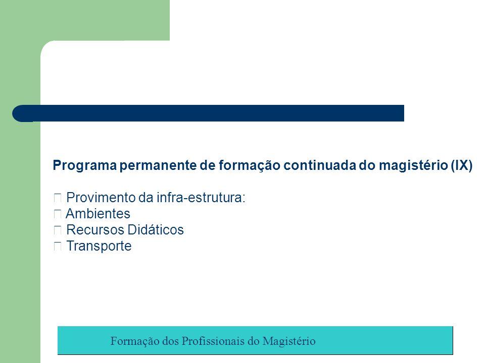 Programa permanente de formação continuada do magistério (IX)