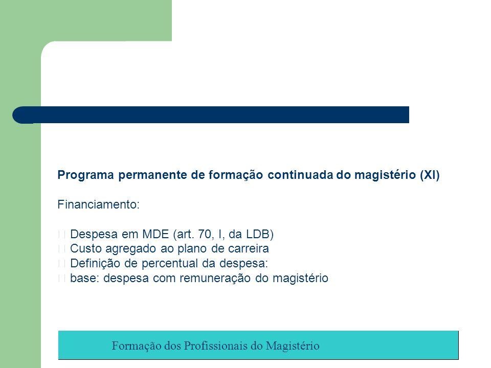 Programa permanente de formação continuada do magistério (XI)