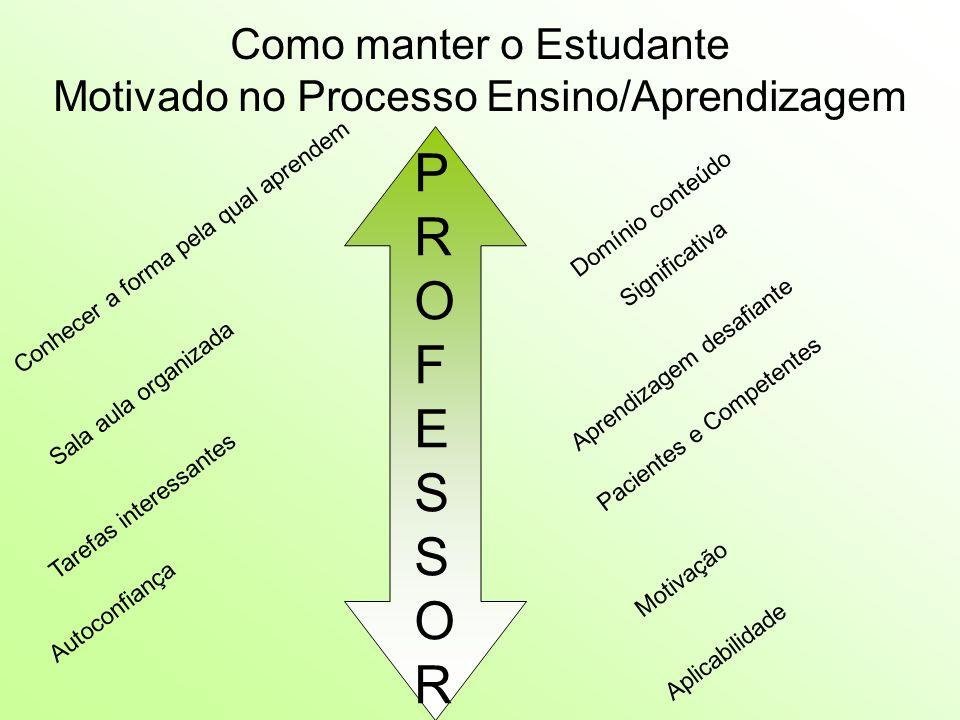 Como manter o Estudante Motivado no Processo Ensino/Aprendizagem