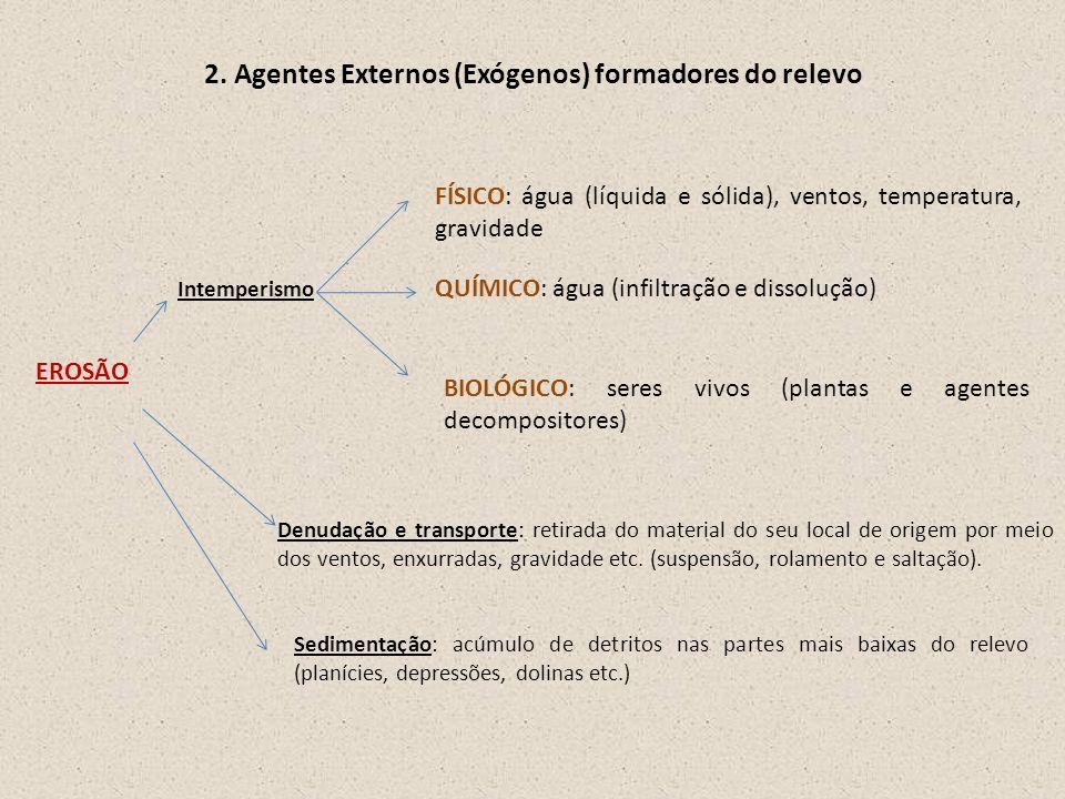2. Agentes Externos (Exógenos) formadores do relevo
