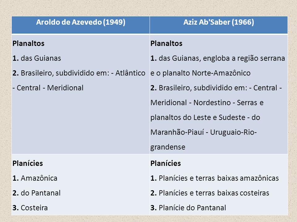 Aroldo de Azevedo (1949) Aziz Ab Saber (1966) Planaltos 1. das Guianas 2. Brasileiro, subdividido em: - Atlântico - Central - Meridional.