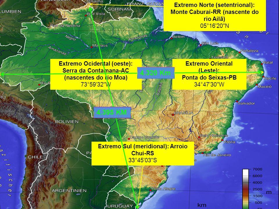 Extremo Norte (setentrional): Monte Caburaí-RR (nascente do rio Ailã)