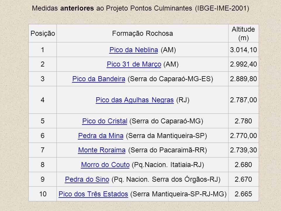 Medidas anteriores ao Projeto Pontos Culminantes (IBGE-IME-2001)