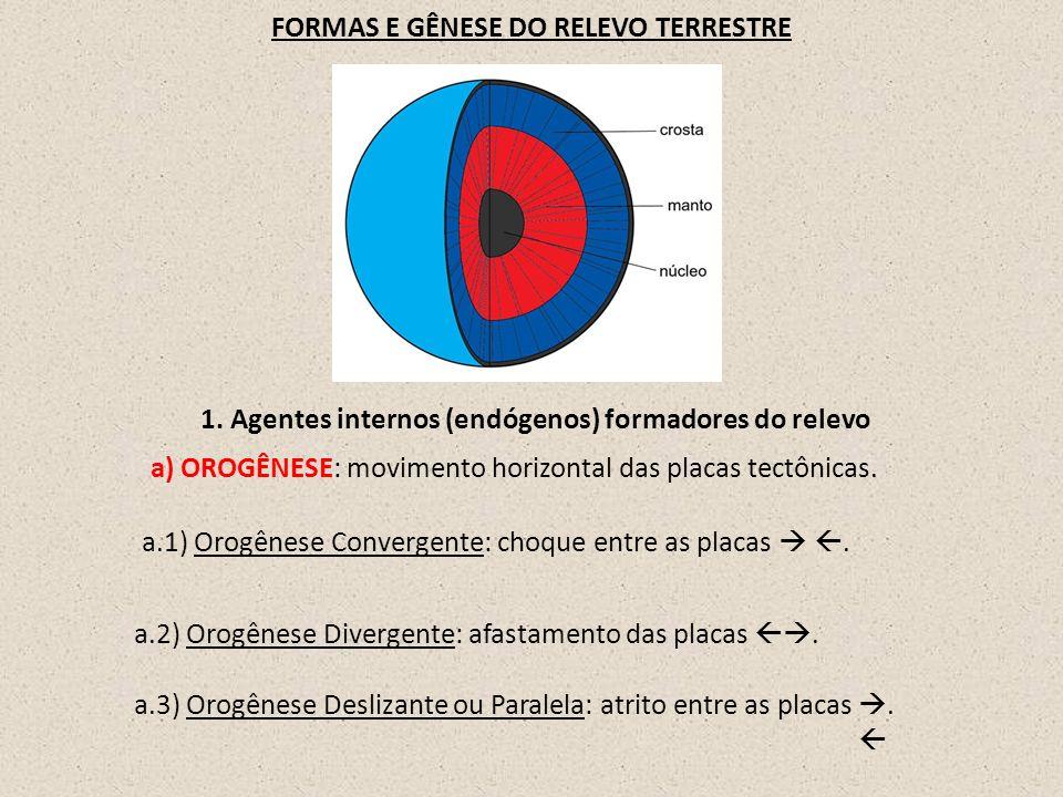 FORMAS E GÊNESE DO RELEVO TERRESTRE