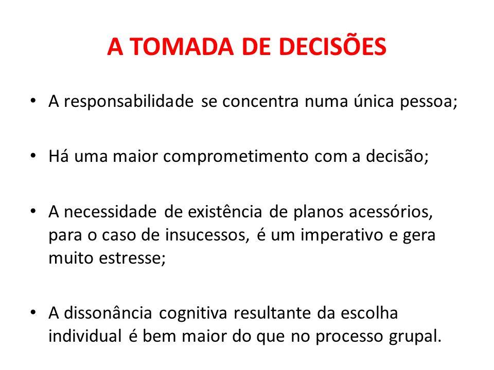 A TOMADA DE DECISÕES A responsabilidade se concentra numa única pessoa; Há uma maior comprometimento com a decisão;