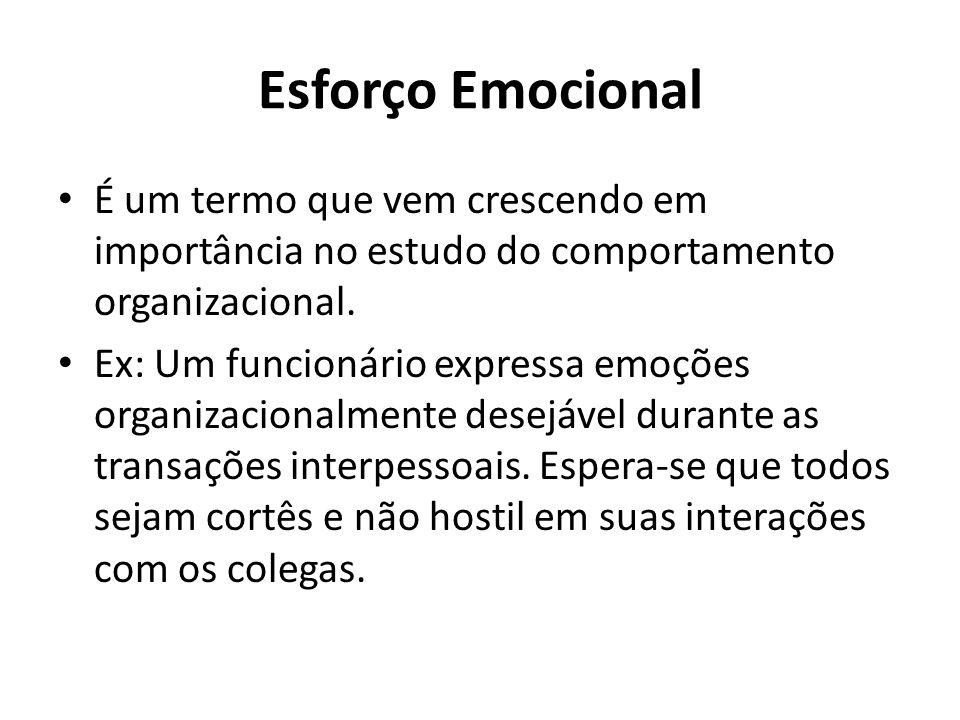 Esforço Emocional É um termo que vem crescendo em importância no estudo do comportamento organizacional.
